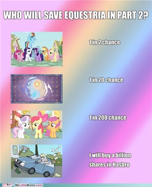bets comics equestria Hasbro part 2 season 2 - 5229140224