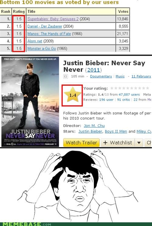 justin bieber,movies,Rage Comics,relevant,what