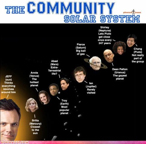 Chevy Chase community Donald glover funny joel mchale TV - 5230033408