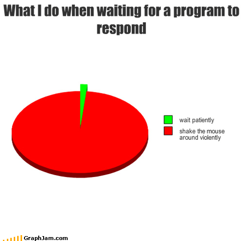 What I do when waiting for a program to respond