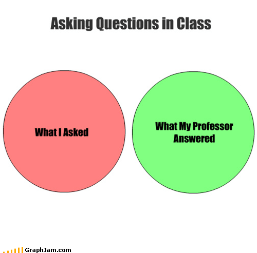 school,venn diagram,college