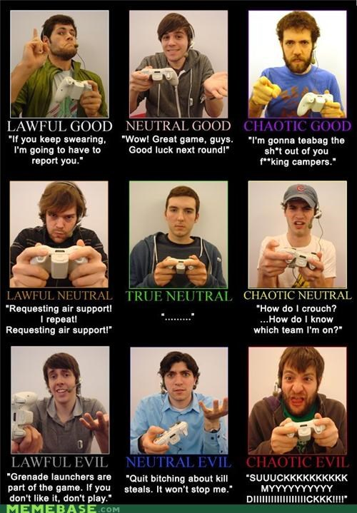 chaotic,evil,gamers,good,lawful,neutral