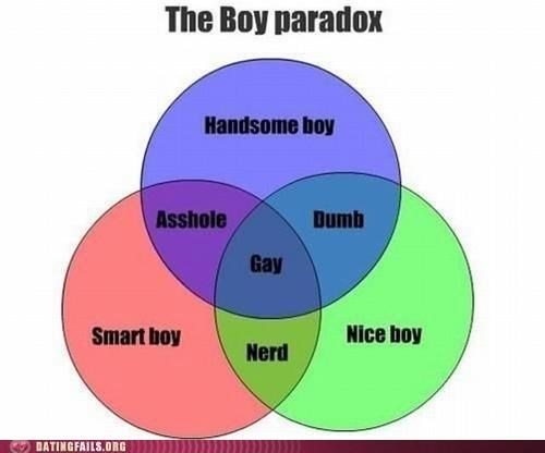 gay graph jam handsome nerd nice paradox smart We Are Dating - 5244417792