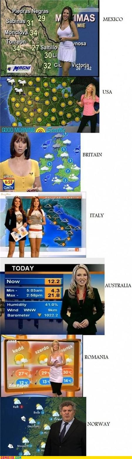 best of week girls not norway sexy times thats-hot TV weather - 5244814080