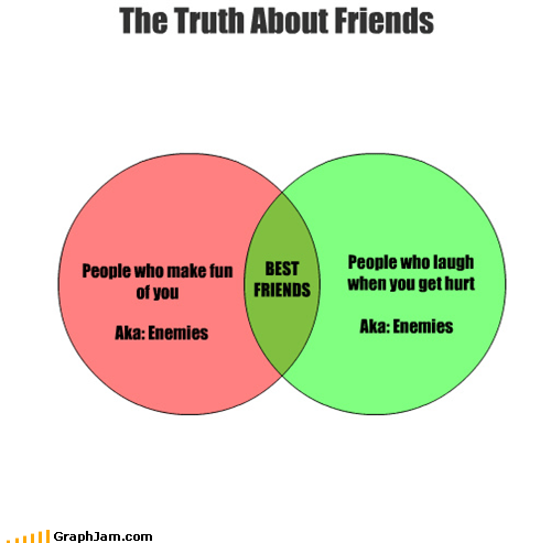 best friends,enemies,friends,venn diagram