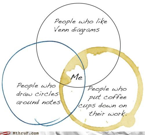 coffe coffee ring coffee stain graph Hall of Fame notes venn diagram