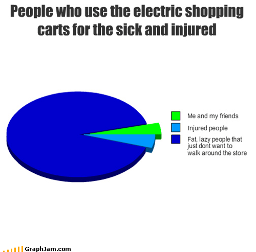 People who use the electric shopping carts for the sick and injured