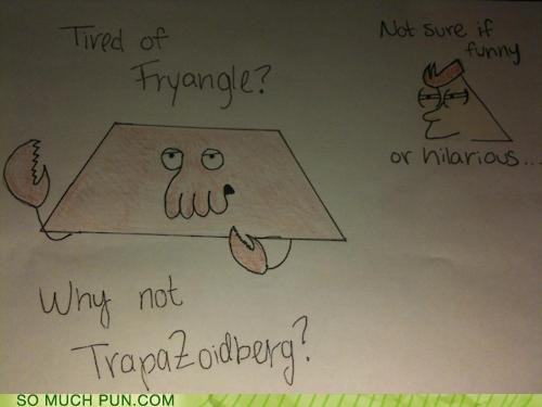 fry,futurama,Hall of Fame,inceptipun,literalism,meme,memeception,Memes,similar sounding,trapezoid,triangle,Zoidberg