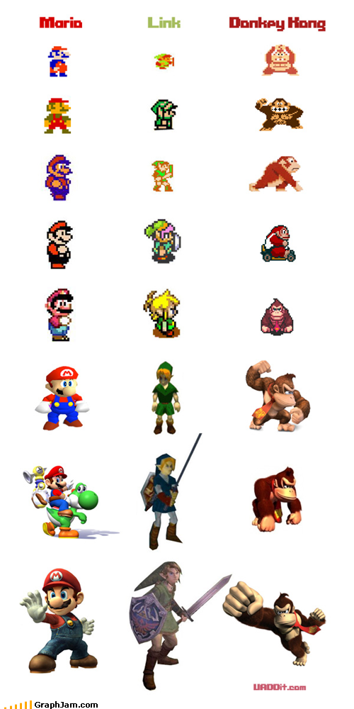 donkey kong link mario video games