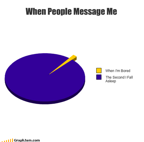 asleep bored message Pie Chart - 5258821120