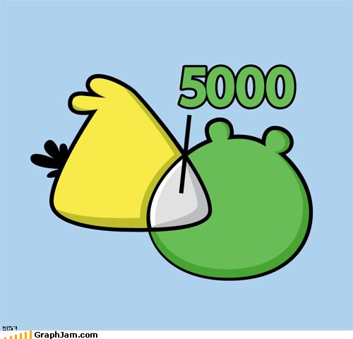 angry birds pig venn diagram - 5259181056