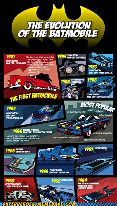 awesome batman batmobile cars Random Heroics - 5259302144