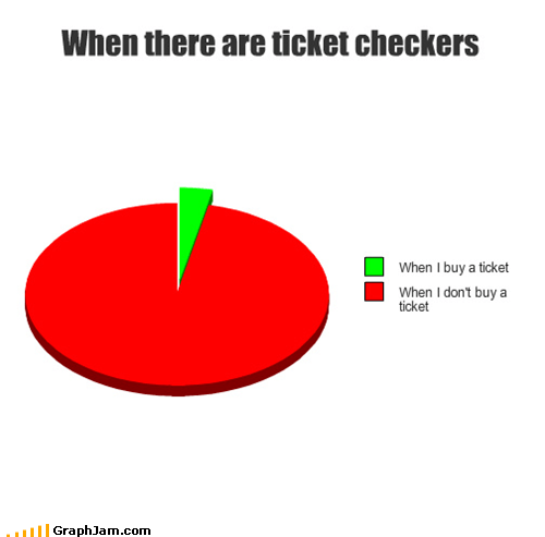 When there are ticket checkers