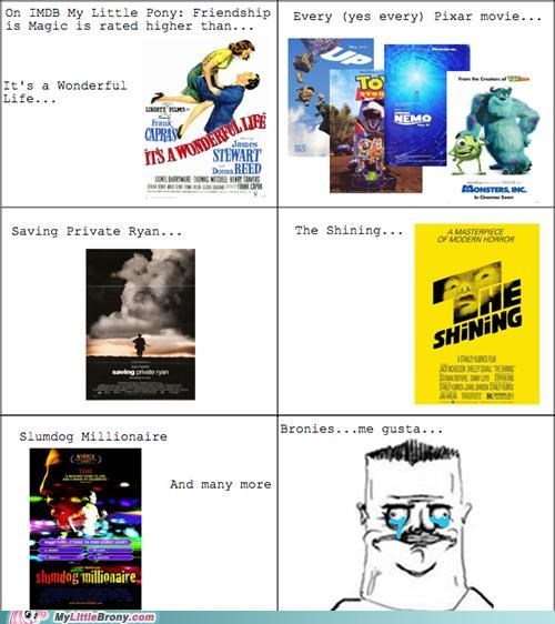 best of week better show comics imdb me gusta Rage Comics rated higher - 5274007808