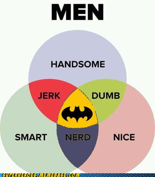 batman graph men Super-Lols - 5277273088