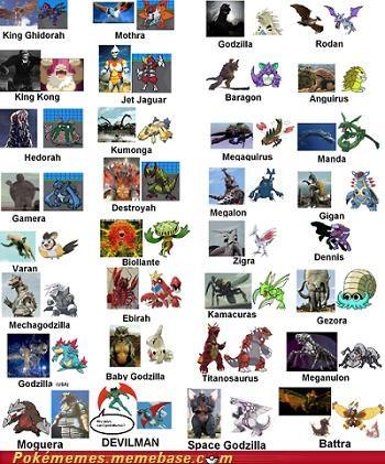 best of week godzilla movies oh my arceus Pokémon similarites TV tv-movies - 5281518848