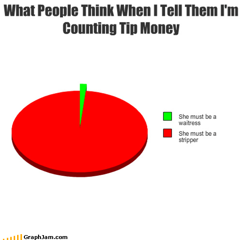 Pie Chart,stripper,tip,waitress