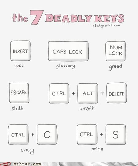 bible comic Hall of Fame hot keys keyboard seven deadly sins sin