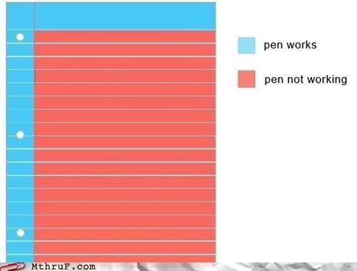 broken Chart graph ink paper pen rage - 5300623360