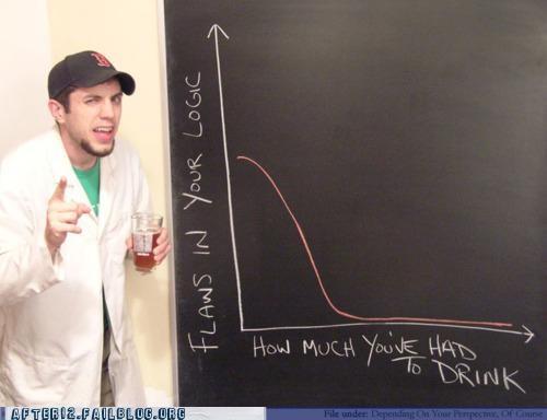 drinking drunk infographic logic - 5308400896