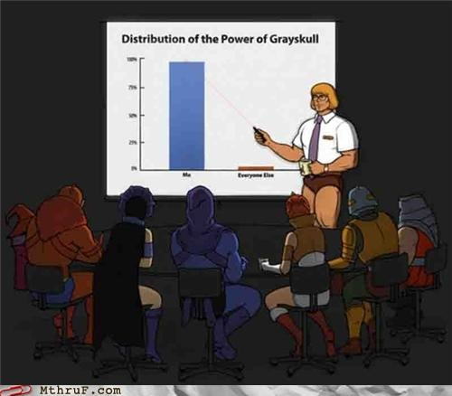 I Always Knew He-Man was a 1%-er