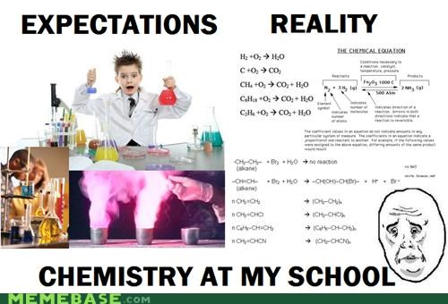 breaking bad,Chemistry,expectations,Okay,reality,school