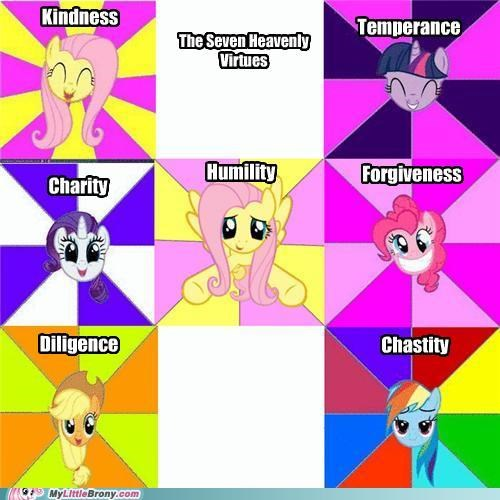 graphscharts mane six plus fluttershy twice snakeman1992 the best virtues - 5312297472