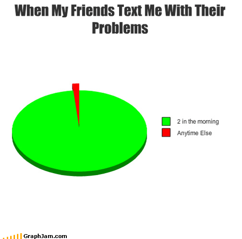 friend,morning,problems,texting,Pie Chart