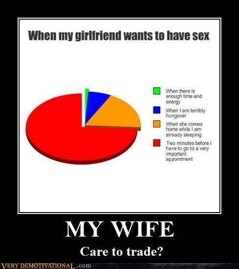graph hilarious my wife trade - 5321002496