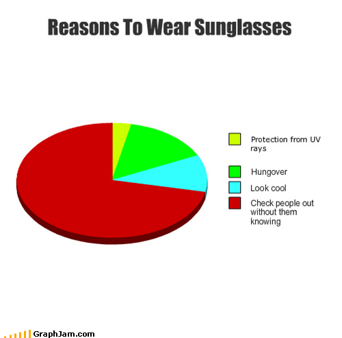 Pie Chart,spying,subtle,sunglasses