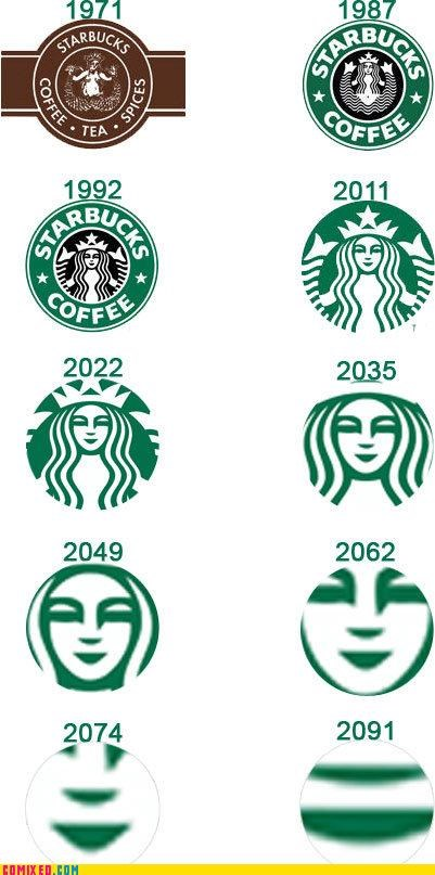 logo,Starbucks,starbucks logo,Tenso,the internets,zoom in