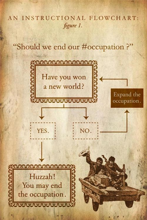 Follow Up Global Change Occupy Everywhere Occupy Movement Occupy Together Occupy Wall Street The 99 Percent - 5327910144