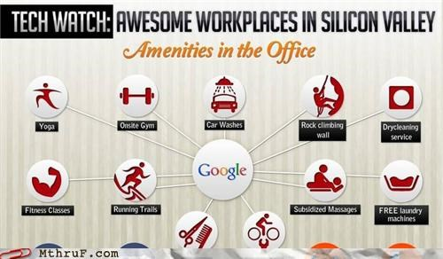 benefits Chart Hall of Fame jobs Silicon Valley tech jobs workplace - 5328597504