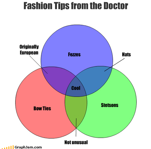 best of week,bow ties,doctor who,fashion,FEZ,venn diagram
