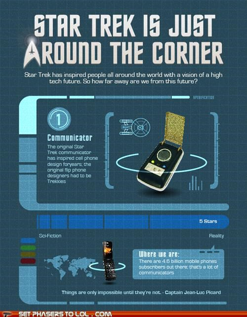future infographic technology - 5332481792
