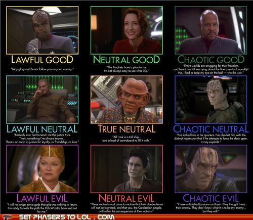 alignment Chart Deep Space Nine dungeons and dragons Star Trek