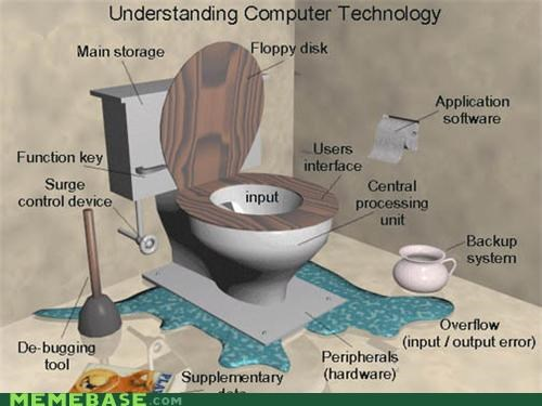 bathroom best of week computer infographic understand - 5336381440