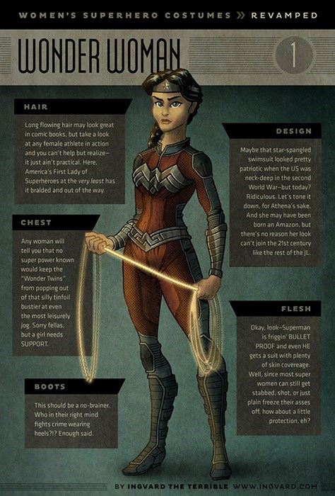 list,redesign,superheroes,ladies