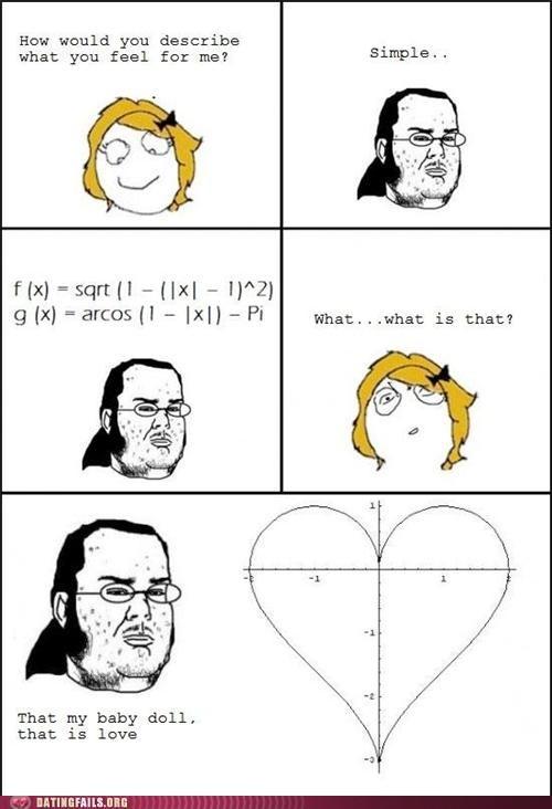 comic,math,rage comic,We Are Dating