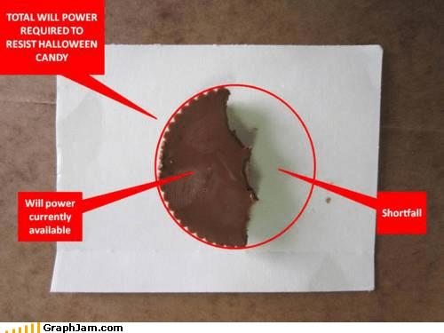 candy halloween Pie Chart will power - 5355724288