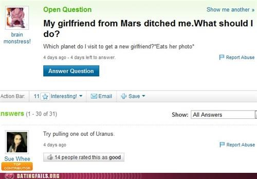 Mars,martian,space,We Are Dating,yahoo answers