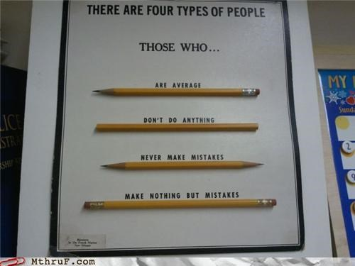Chart eraser mistakes office supplies pencil poster - 5356884224