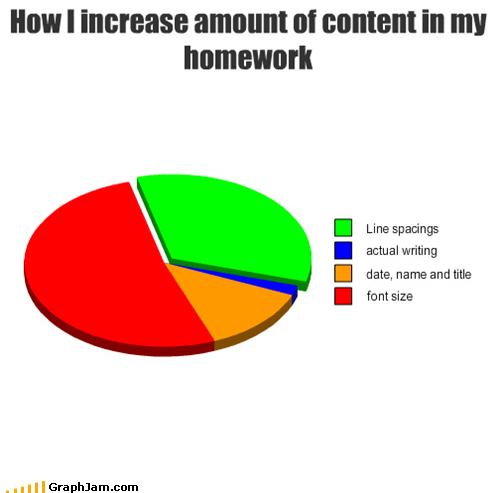 font,homework,margins,Pie Chart,school