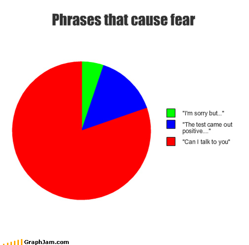 Phrases that cause fear
