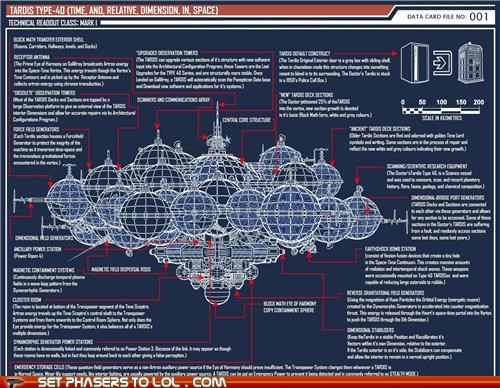 cross section doctor who infographic science tardis