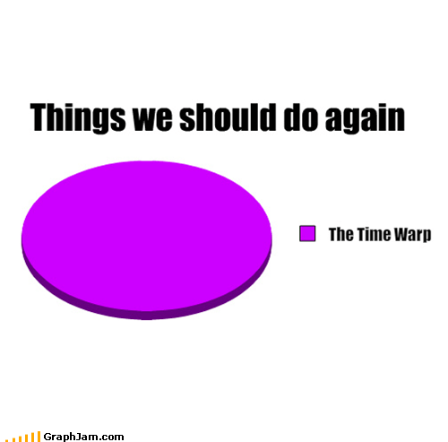 Pie Chart time warp rocky horror Movie song - 5369477120