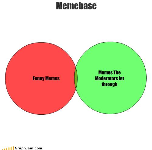 meme memebase moderation moderator venn diagram - 5375357440