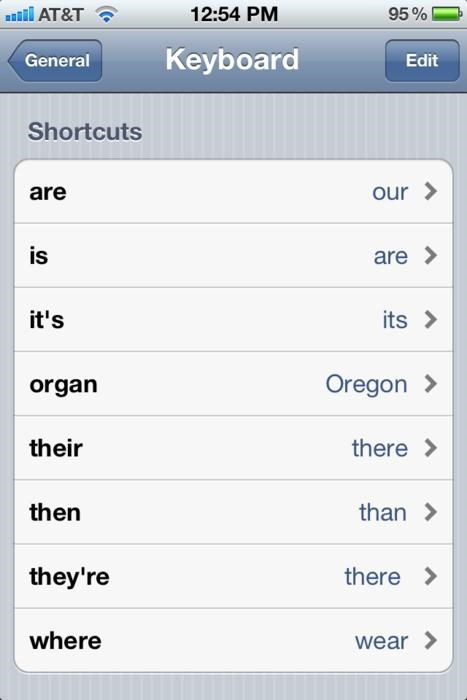 Grammar Rage,keyboard shortcuts,Pure Evil Prank