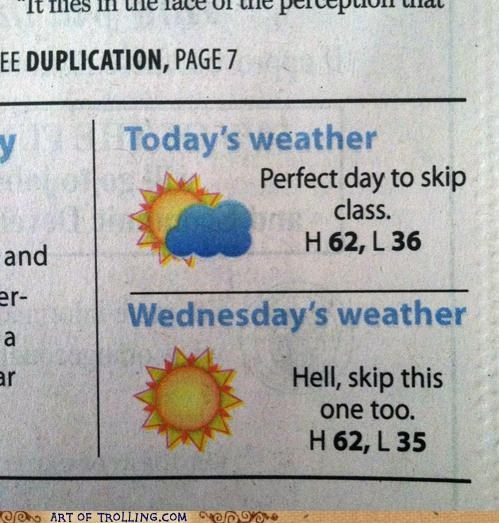 forecast weather - 5383095552