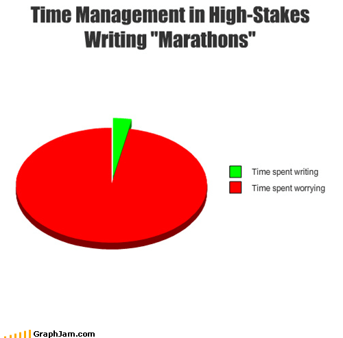 "Time Management in High-Stakes Writing ""Marathons"""